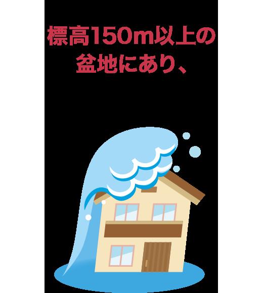 庄原市は、概ね標高150m以上の盆地にあり、津波のリスクはありません。