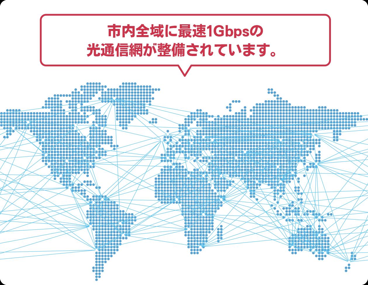 市内全域に最速1Gbpsの光通信網が整備されています。